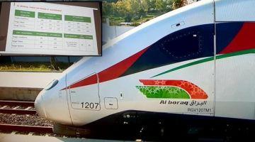السكك الحديدية: شخص تلاح قدام البراق – تفاصيل