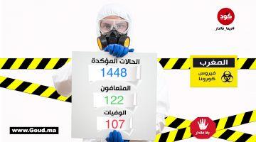 عاجل..الفيروس بدا يتكالما وبقاو فديوركم: 74 إصابة جديدة و10 ماتو و13 حالات شفاء..وصلنا لـ1448