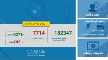 الحصيلة الوبائية لكورونا فهاد 24 ساعة: 71 تصابو و76 تشافو وحتى واحد ما مات.. الطوطال: 7714 حالة و202 متوفي و5271 متعافي.. وكازا اللي سجلات اكبر عدد من الاصابات