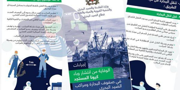 باش يكونو محميين من كورونا.. إطلاق مجموعة من الإجراءات والدلائل للناس اللي خدامة بقطاعي الفلاحة والصيد البحري